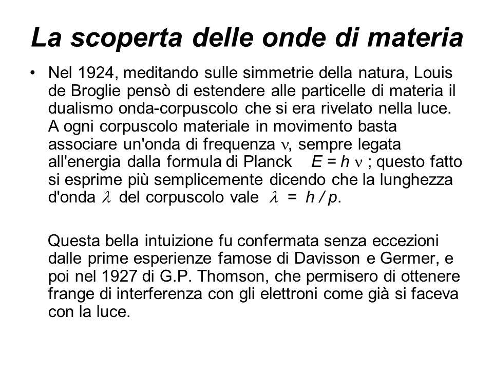 La scoperta delle onde di materia Nel 1924, meditando sulle simmetrie della natura, Louis de Broglie pensò di estendere alle particelle di materia il