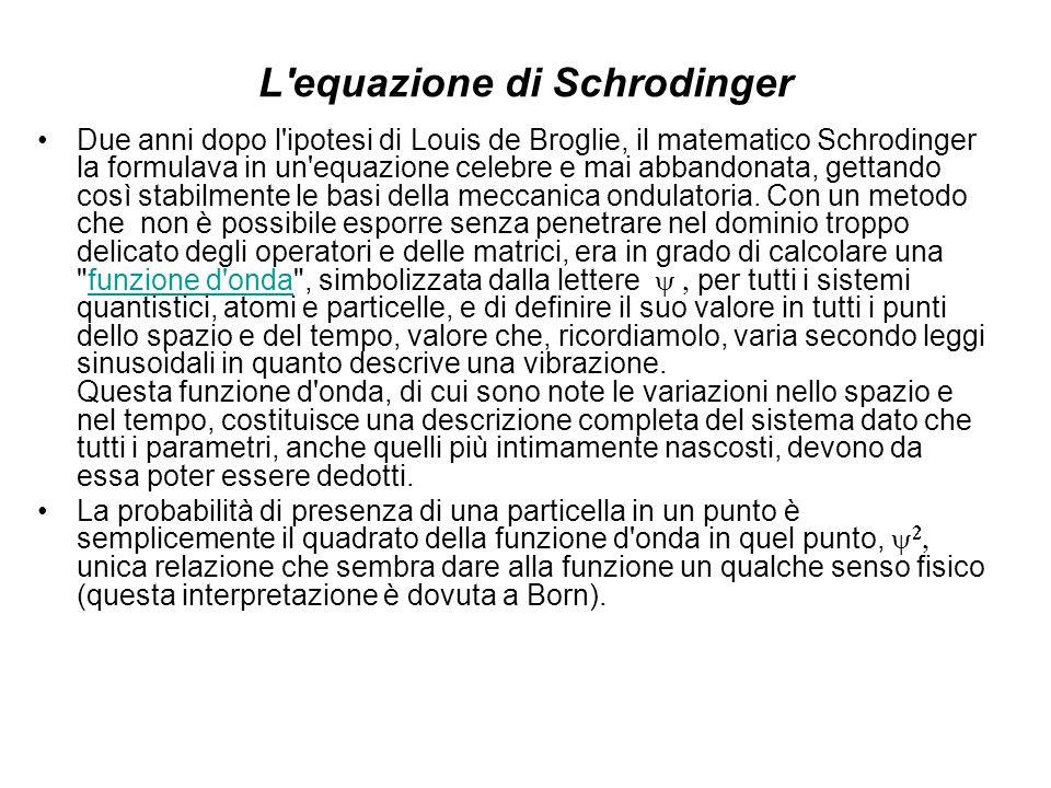 L'equazione di Schrodinger Due anni dopo l'ipotesi di Louis de Broglie, il matematico Schrodinger la formulava in un'equazione celebre e mai abbandona