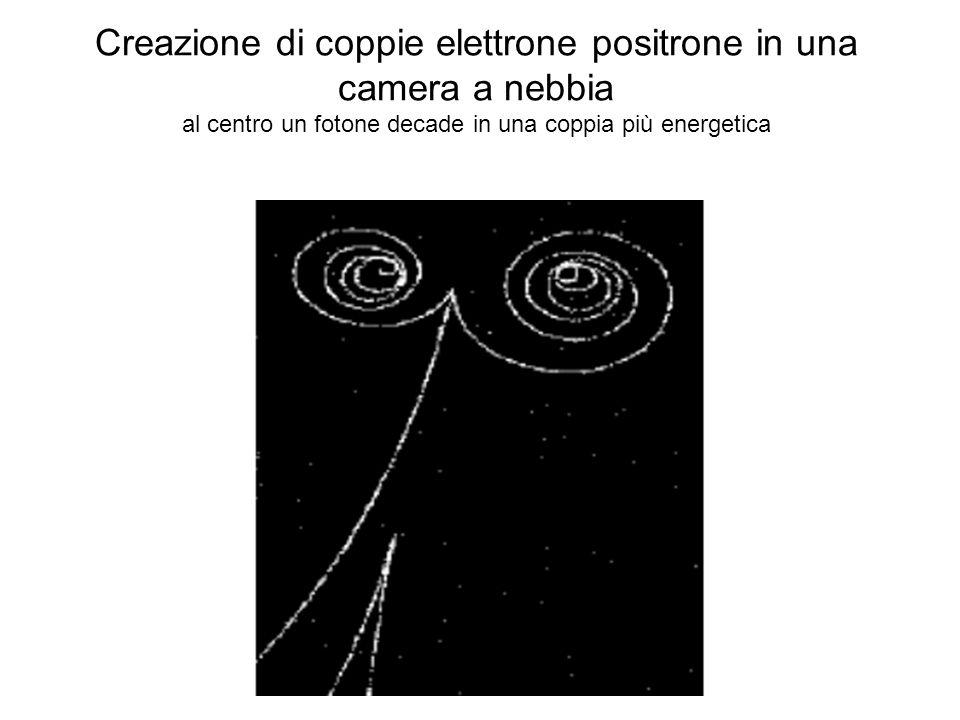 Creazione di coppie elettrone positrone in una camera a nebbia al centro un fotone decade in una coppia più energetica
