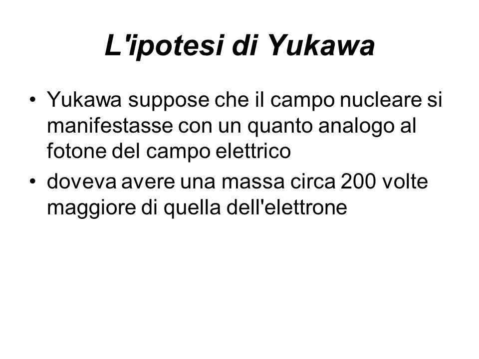 L'ipotesi di Yukawa Yukawa suppose che il campo nucleare si manifestasse con un quanto analogo al fotone del campo elettrico doveva avere una massa ci
