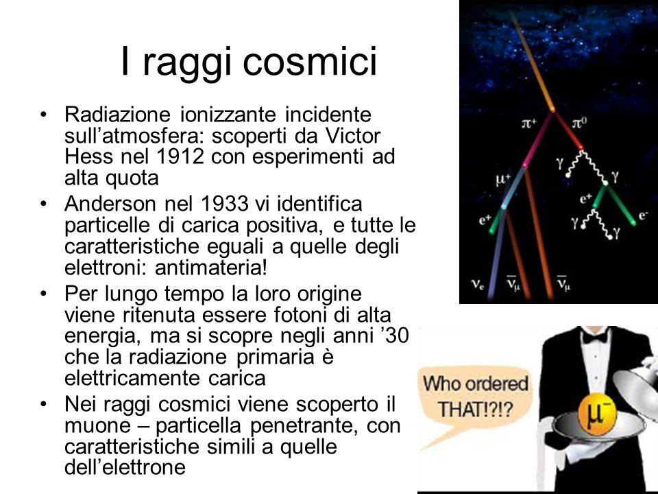 I raggi cosmici Radiazione ionizzante incidente sullatmosfera: scoperti da Victor Hess nel 1912 con esperimenti ad alta quota Anderson nel 1933 vi ide