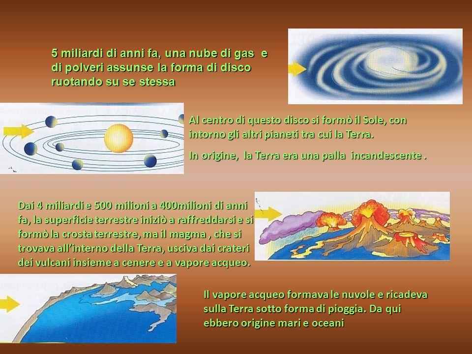5 miliardi di anni fa, una nube di gas e di polveri assunse la forma di disco ruotando su se stessa Al centro di questo disco si formò il Sole, con intorno gli altri pianeti tra cui la Terra.