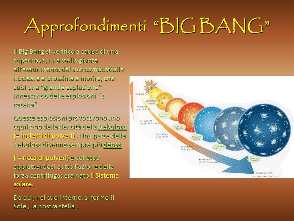 Approfondimenti BIG BANG Il Big Bang si verificò a causa di una supernova, una stella giunta allesaurimento del suo combustibile nucleare e prossima a morire, che subì una grande esplosione innescando delle esplosioni a catena.
