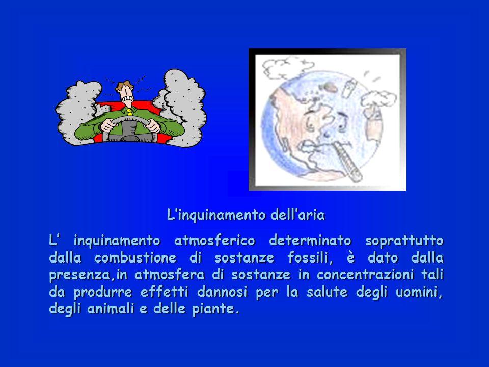 Quando contiene un certo numero di sostanze nocive che possono essere anche elementi estranei, ma anche elementi che costituiscono latmosfera stessa presenti in concentrazioni diverse da quelle naturali.