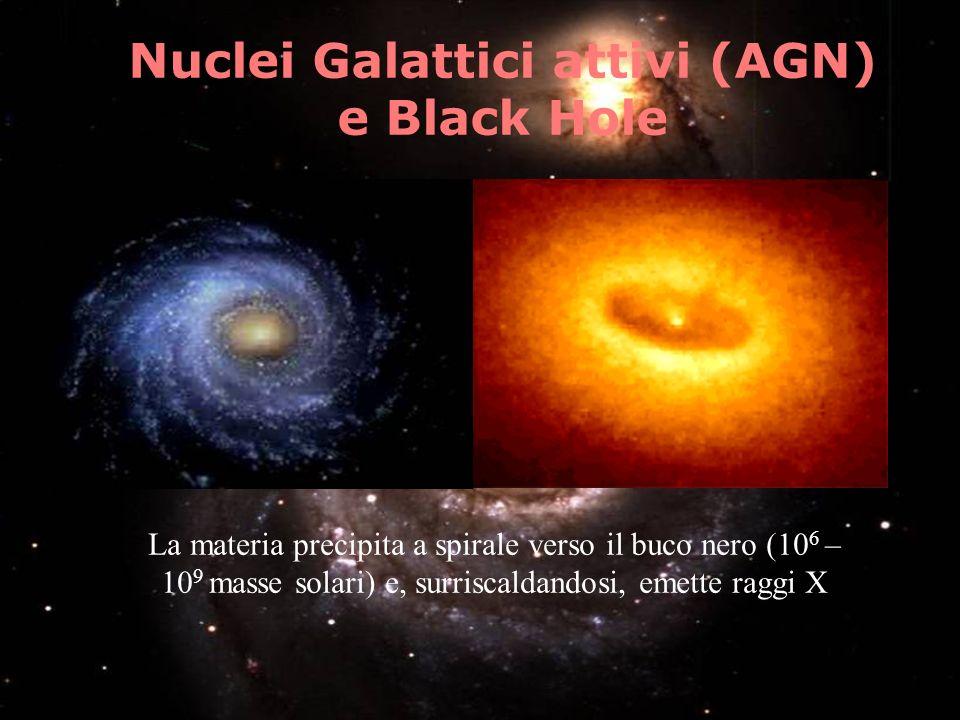Nuclei Galattici attivi (AGN) e Black Hole La materia precipita a spirale verso il buco nero (10 6 – 10 9 masse solari) e, surriscaldandosi, emette ra