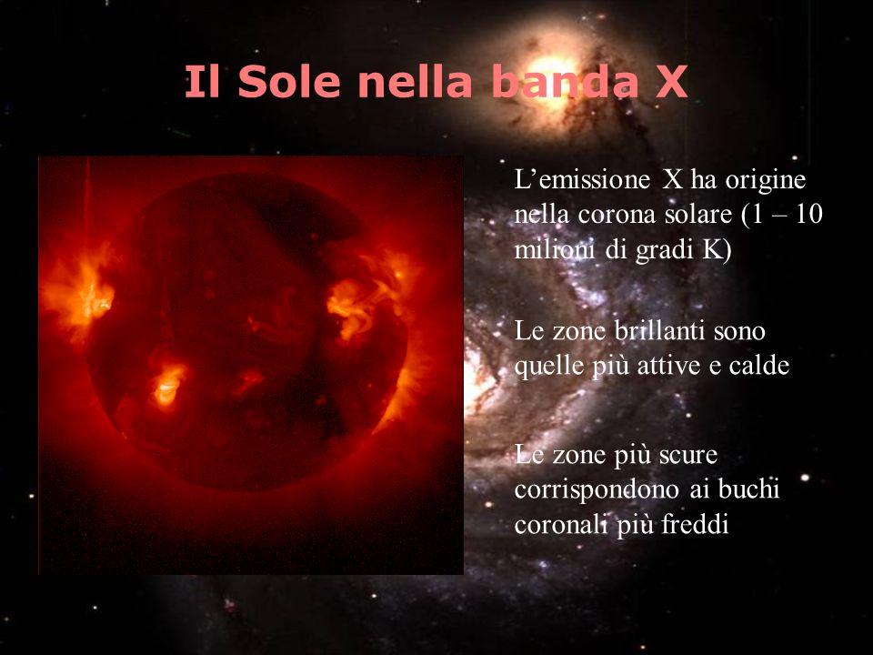 Il Sole nella banda X Lemissione X ha origine nella corona solare (1 – 10 milioni di gradi K) Le zone brillanti sono quelle più attive e calde Le zone