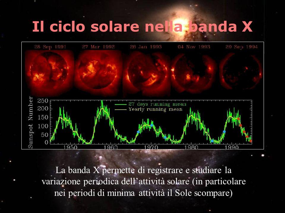 Il ciclo solare nella banda X La banda X permette di registrare e studiare la variazione periodica dellattività solare (in particolare nei periodi di