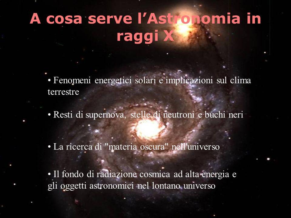 A cosa serve lAstronomia in raggi X Fenomeni energetici solari e implicazioni sul clima terrestre Resti di supernova, stelle di neutroni e buchi neri