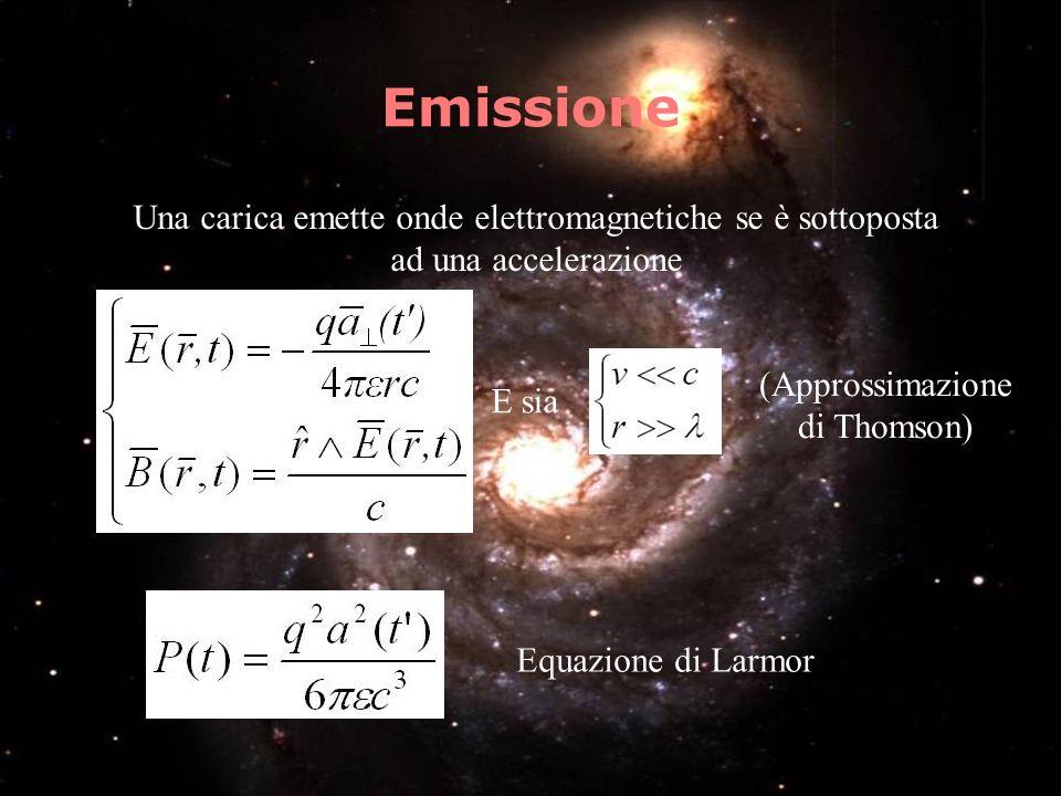 Emissione Una carica emette onde elettromagnetiche se è sottoposta ad una accelerazione E sia (Approssimazione di Thomson) Equazione di Larmor