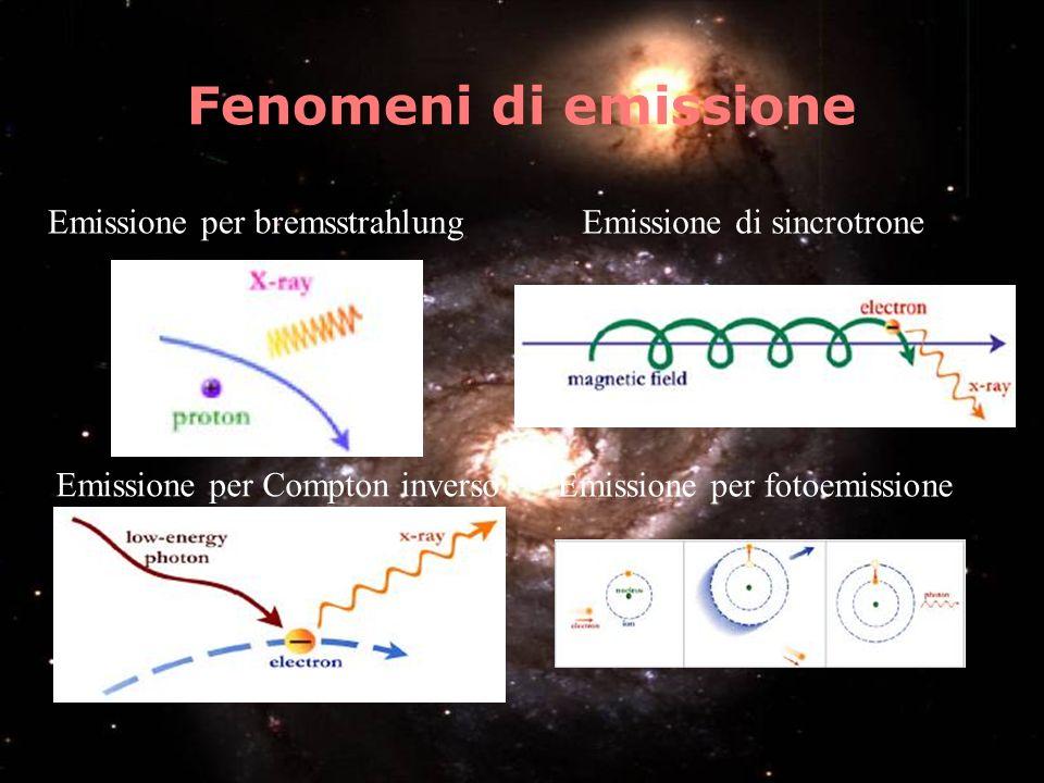 Bremsstrahlung Un elettrone che collide con uno ione viene accelerato e genera onde elettromagnetiche (nella banda X se è molto veloce) In una nube stellare la potenza è proporzionale al quadrato della densità di ioni, quindi stimando la potenza emessa e le dimensioni è possibile conoscerne la struttura