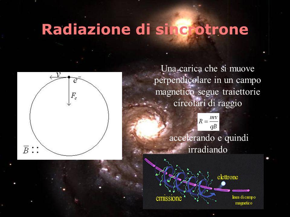 Radiazione di sincrotrone Una carica che si muove perpendicolare in un campo magnetico segue traiettorie circolari di raggio accelerando e quindi irra