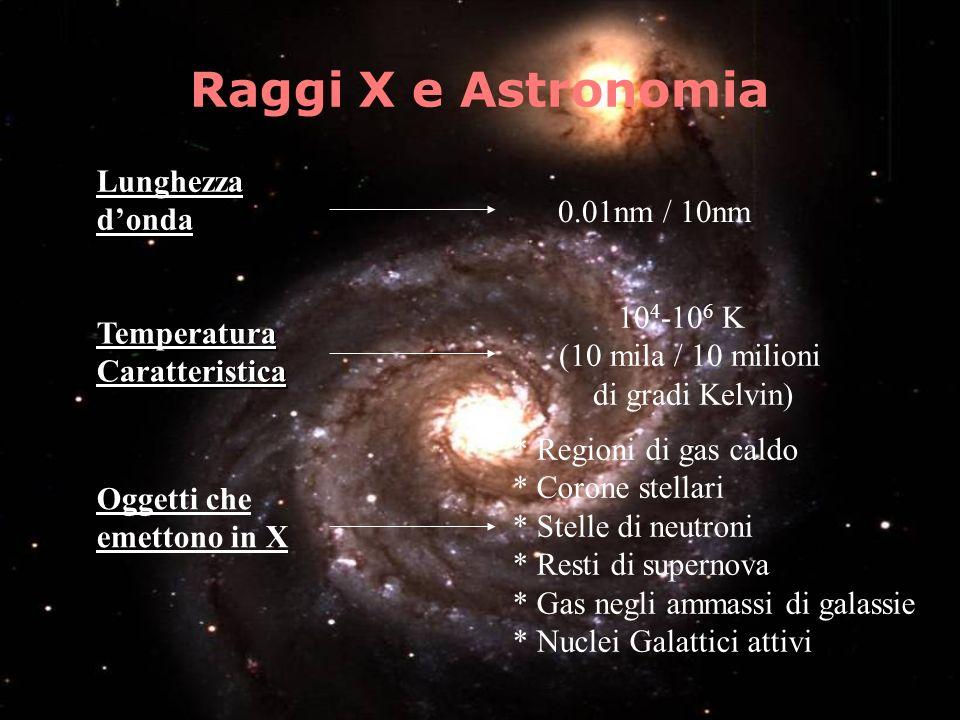 Raggi X e Astronomia Temperatura Caratteristica 10 4 -10 6 K (10 mila / 10 milioni di gradi Kelvin) Oggetti che emettono in X * Regioni di gas caldo *
