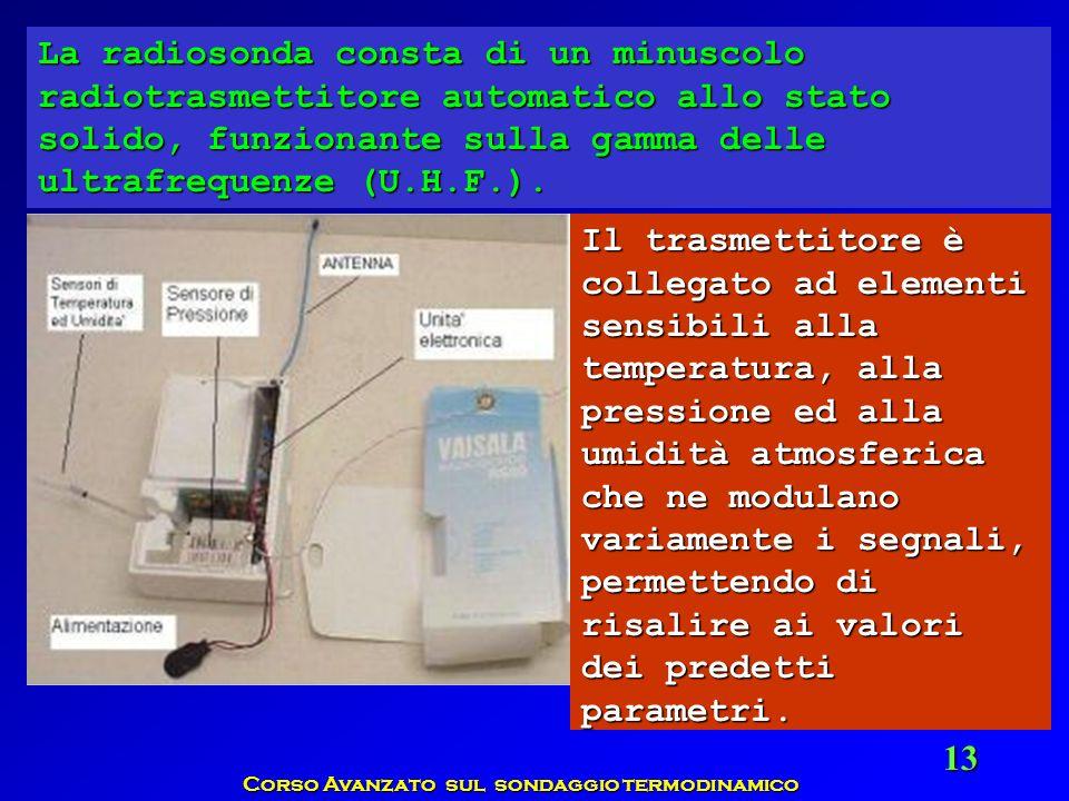 Corso Avanzato sul sondaggio termodinamico 13 La radiosonda consta di un minuscolo radiotrasmettitore automatico allo stato solido, funzionante sulla