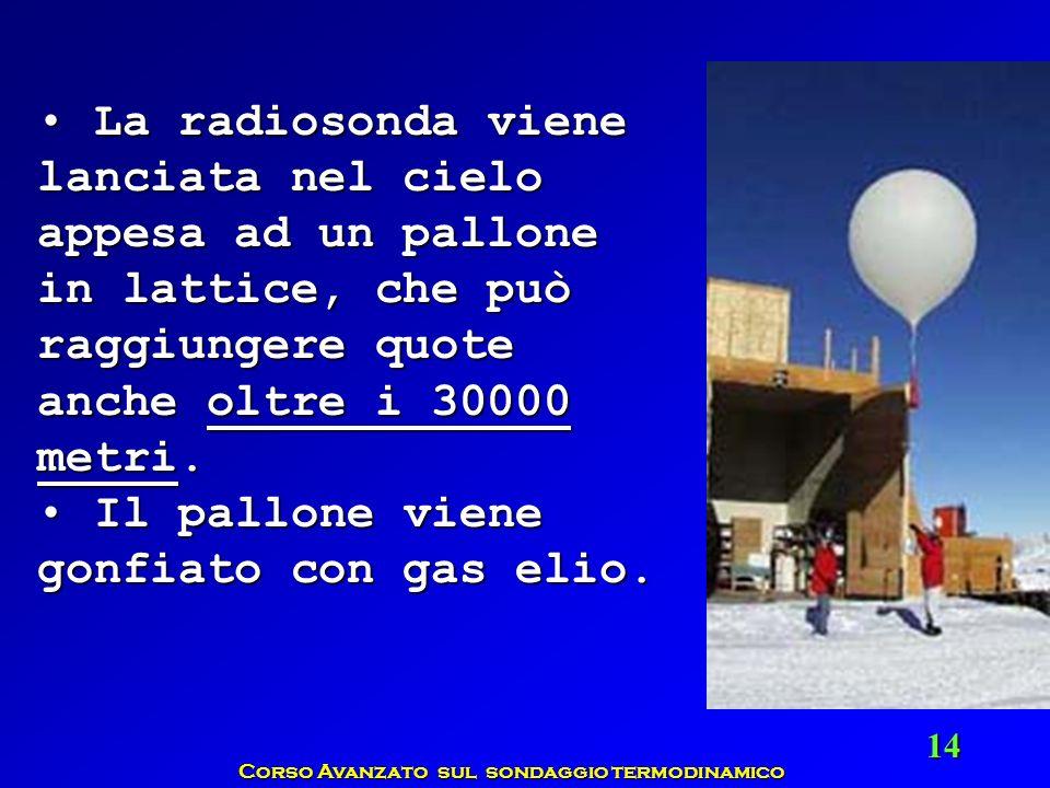 Corso Avanzato sul sondaggio termodinamico 14 La radiosonda viene lanciata nel cielo appesa ad un pallone in lattice, che può raggiungere quote anche