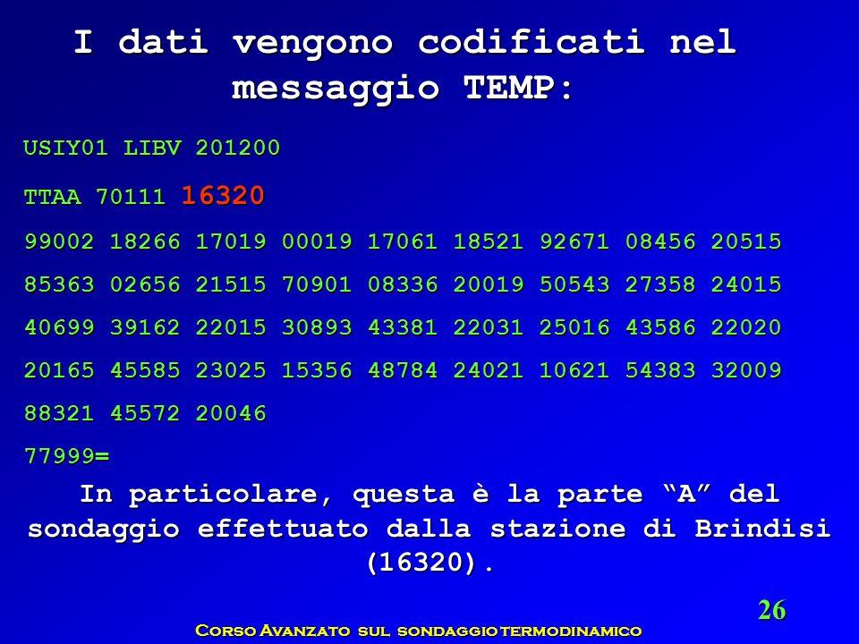 Corso Avanzato sul sondaggio termodinamico 26 I dati vengono codificati nel messaggio TEMP: USIY01 LIBV 201200 TTAA 70111 16320 99002 18266 17019 0001