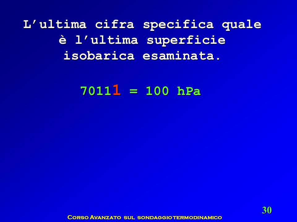 Corso Avanzato sul sondaggio termodinamico 30 Lultima cifra specifica quale è lultima superficie isobarica esaminata. 7011 1 = 100 hPa