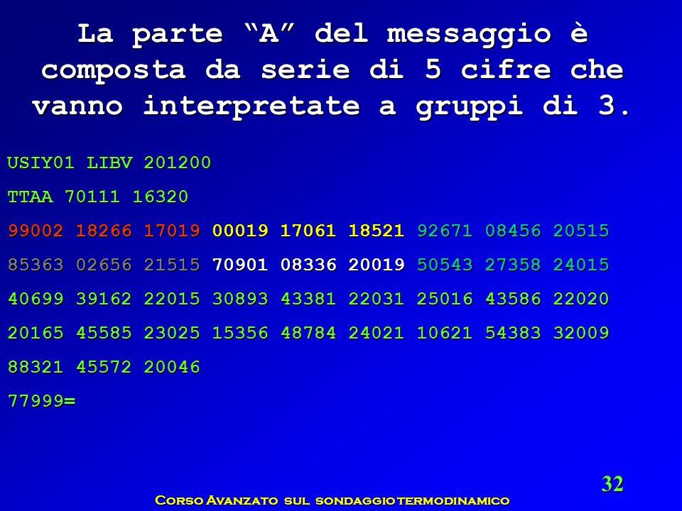 Corso Avanzato sul sondaggio termodinamico 32 La parte A del messaggio è composta da serie di 5 cifre che vanno interpretate a gruppi di 3. USIY01 LIB