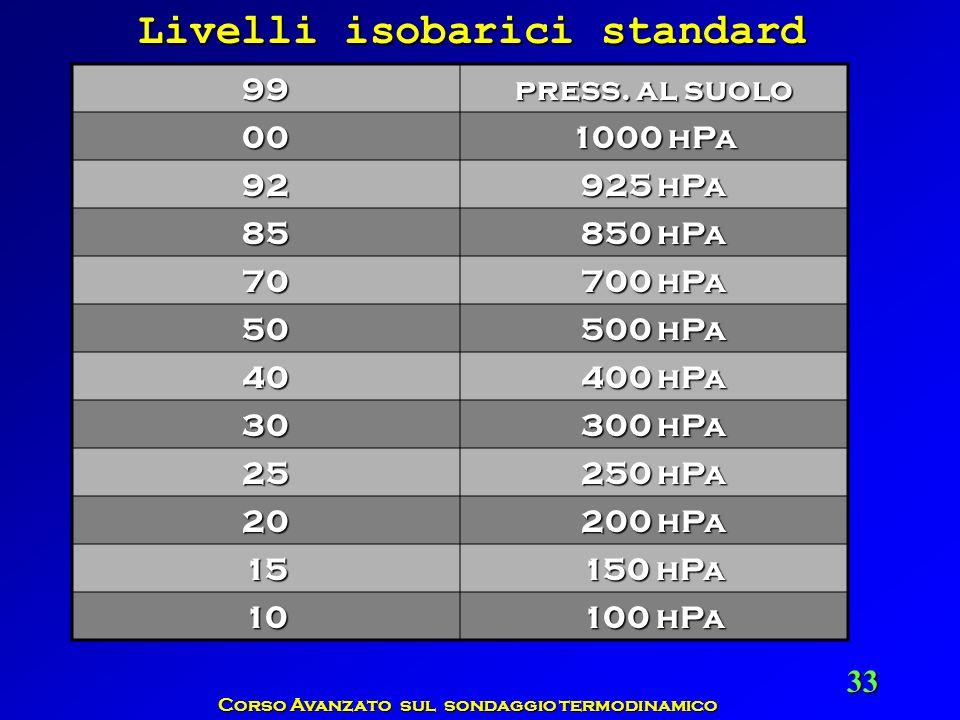 Corso Avanzato sul sondaggio termodinamico 33 99 press. al suolo 00 1000 hPa 92 925 hPa 85 850 hPa 70 700 hPa 50 500 hPa 40 400 hPa 30 300 hPa 25 250