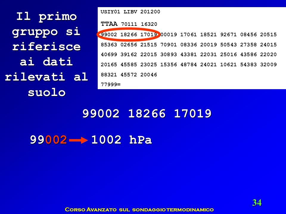 Corso Avanzato sul sondaggio termodinamico 34 USIY01 LIBV 201200 TTAA 70111 16320 99002 18266 17019 00019 17061 18521 92671 08456 20515 85363 02656 21