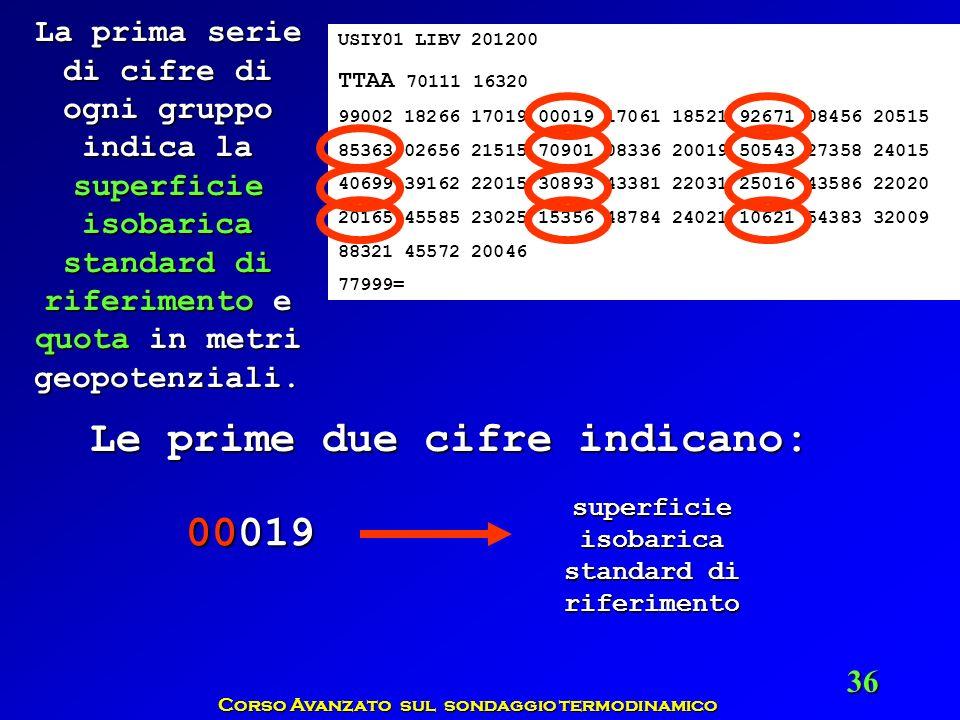 Corso Avanzato sul sondaggio termodinamico 36 La prima serie di cifre di ogni gruppo indica la superficie isobarica standard di riferimento e quota in