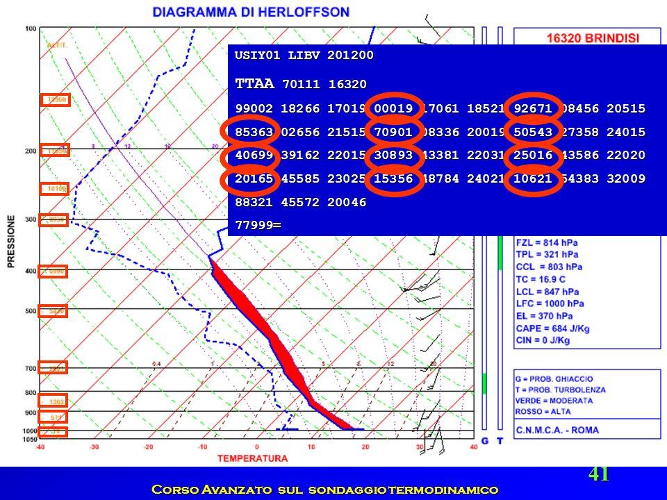 Corso Avanzato sul sondaggio termodinamico 41 USIY01 LIBV 201200 TTAA 70111 16320 99002 18266 17019 00019 17061 18521 92671 08456 20515 85363 02656 21