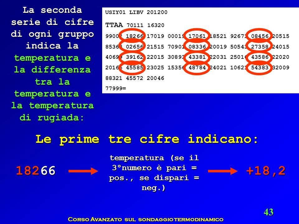 Corso Avanzato sul sondaggio termodinamico 43 La seconda serie di cifre di ogni gruppo indica la temperatura e la differenza tra la temperatura e la t