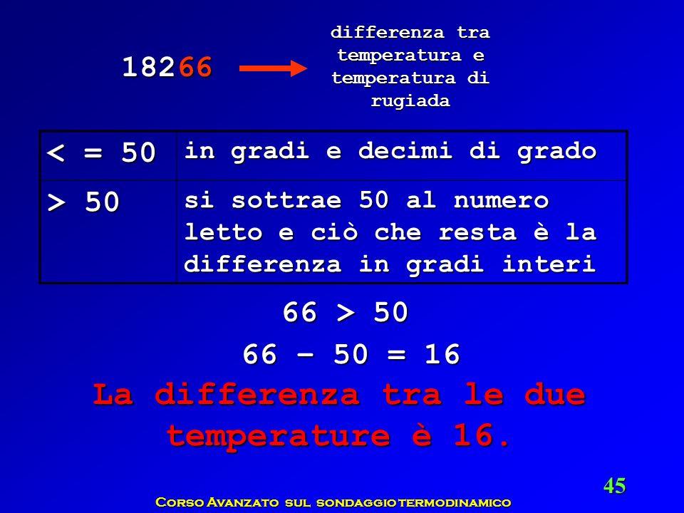 Corso Avanzato sul sondaggio termodinamico 45 differenza tra temperatura e temperatura di rugiada 18266 < = 50 in gradi e decimi di grado > 50 si sott