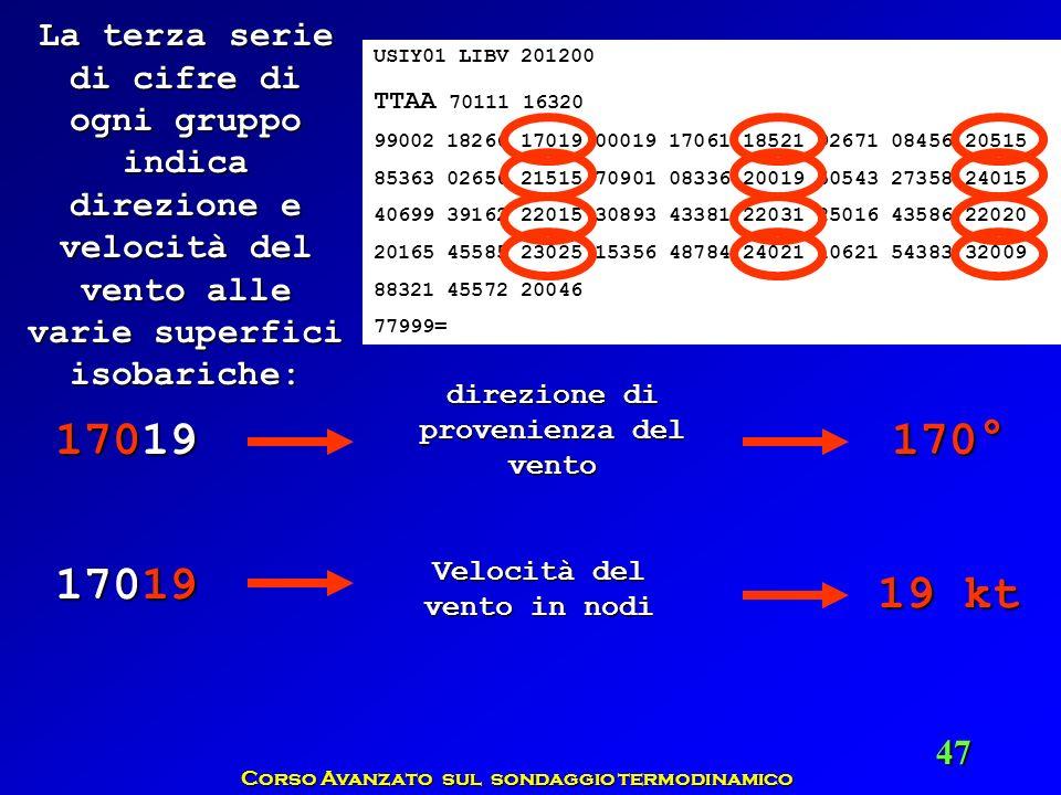 Corso Avanzato sul sondaggio termodinamico 47 La terza serie di cifre di ogni gruppo indica direzione e velocità del vento alle varie superfici isobar