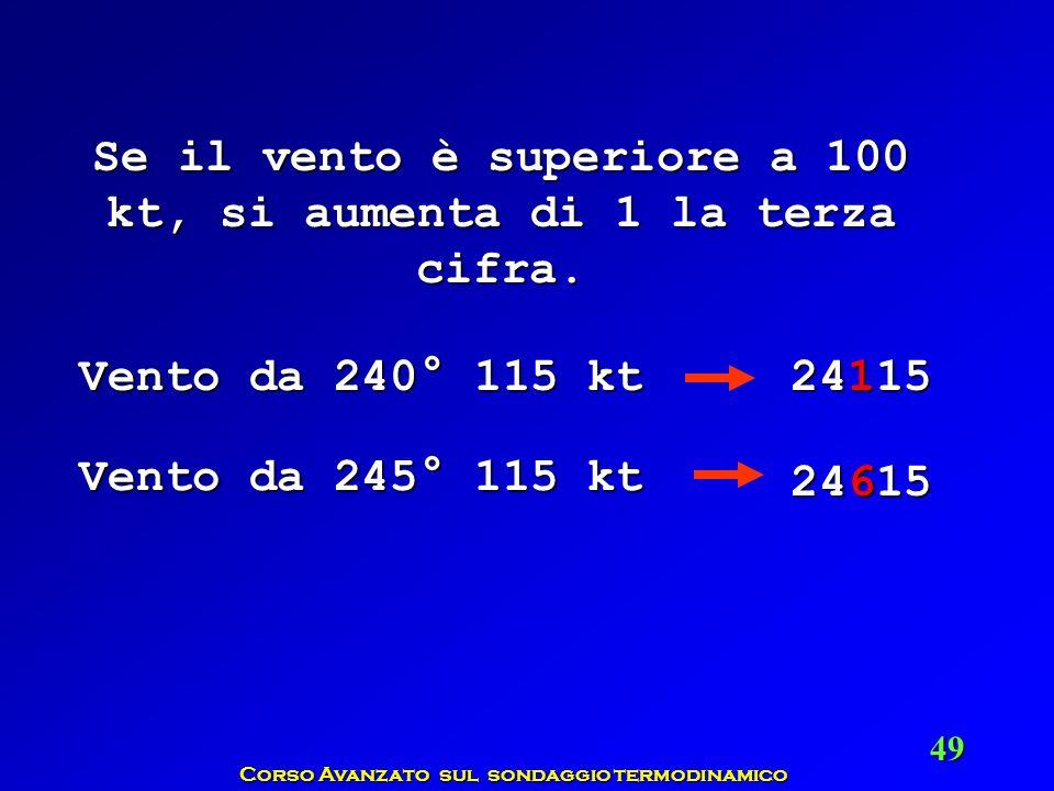 Corso Avanzato sul sondaggio termodinamico 49 Se il vento è superiore a 100 kt, si aumenta di 1 la terza cifra. Vento da 240° 115 kt 24115 Vento da 24