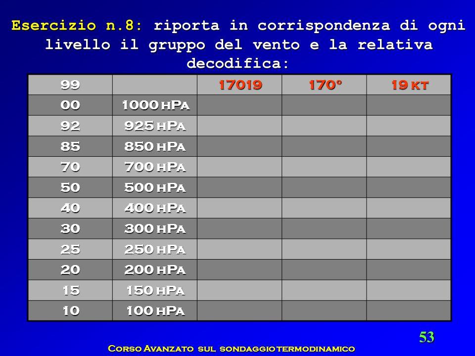 Corso Avanzato sul sondaggio termodinamico 53 9917019170° 19 kt 00 1000 hPa 92 925 hPa 85 850 hPa 70 700 hPa 50 500 hPa 40 400 hPa 30 300 hPa 25 250 h