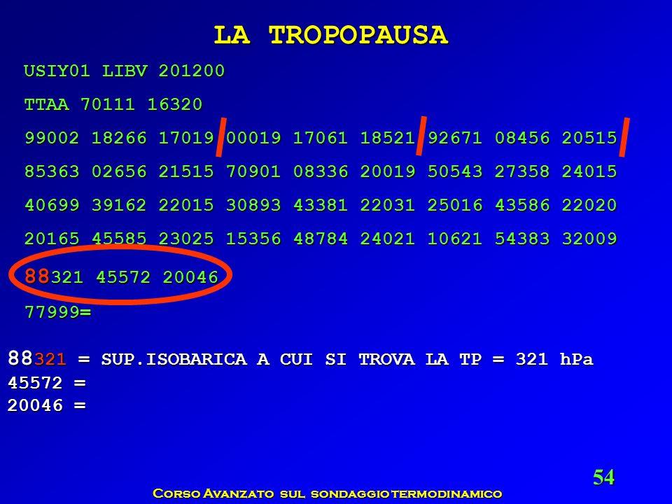 Corso Avanzato sul sondaggio termodinamico 54 USIY01 LIBV 201200 TTAA 70111 16320 99002 18266 17019 00019 17061 18521 92671 08456 20515 85363 02656 21
