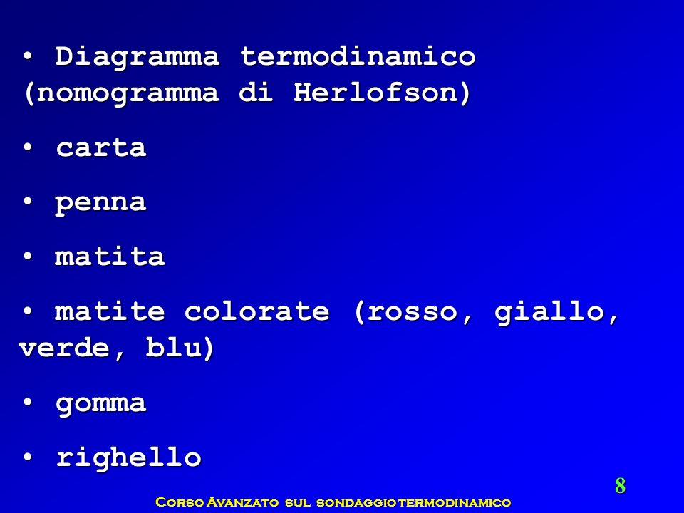Corso Avanzato sul sondaggio termodinamico 8 Diagramma termodinamico (nomogramma di Herlofson) Diagramma termodinamico (nomogramma di Herlofson) carta
