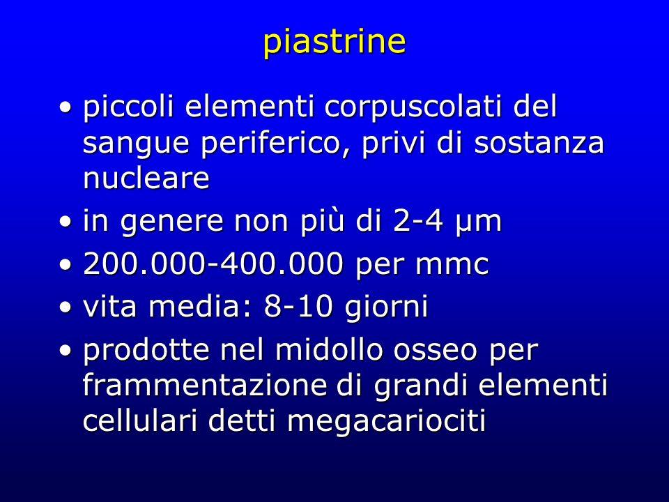 piastrine piccoli elementi corpuscolati del sangue periferico, privi di sostanza nuclearepiccoli elementi corpuscolati del sangue periferico, privi di