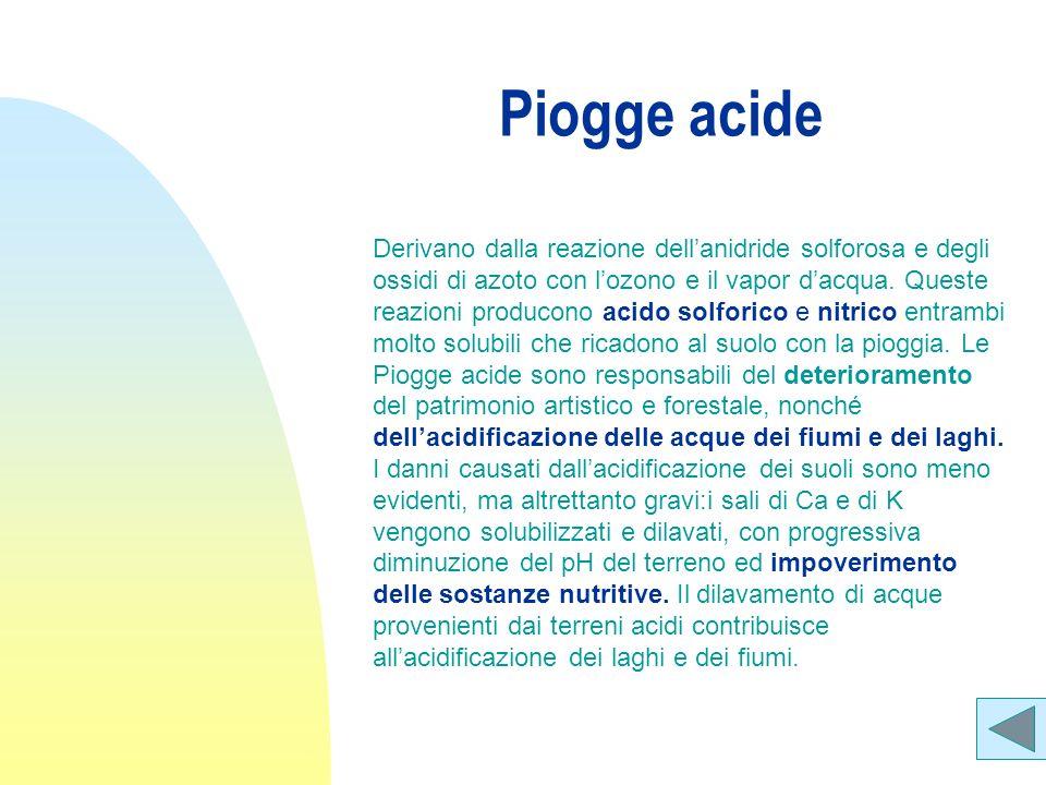 Piogge acide Derivano dalla reazione dellanidride solforosa e degli ossidi di azoto con lozono e il vapor dacqua.