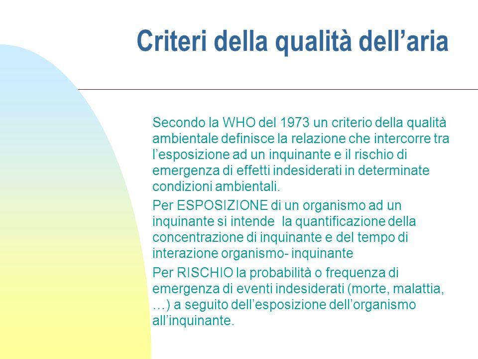 Criteri della qualità dellaria Secondo la WHO del 1973 un criterio della qualità ambientale definisce la relazione che intercorre tra lesposizione ad un inquinante e il rischio di emergenza di effetti indesiderati in determinate condizioni ambientali.