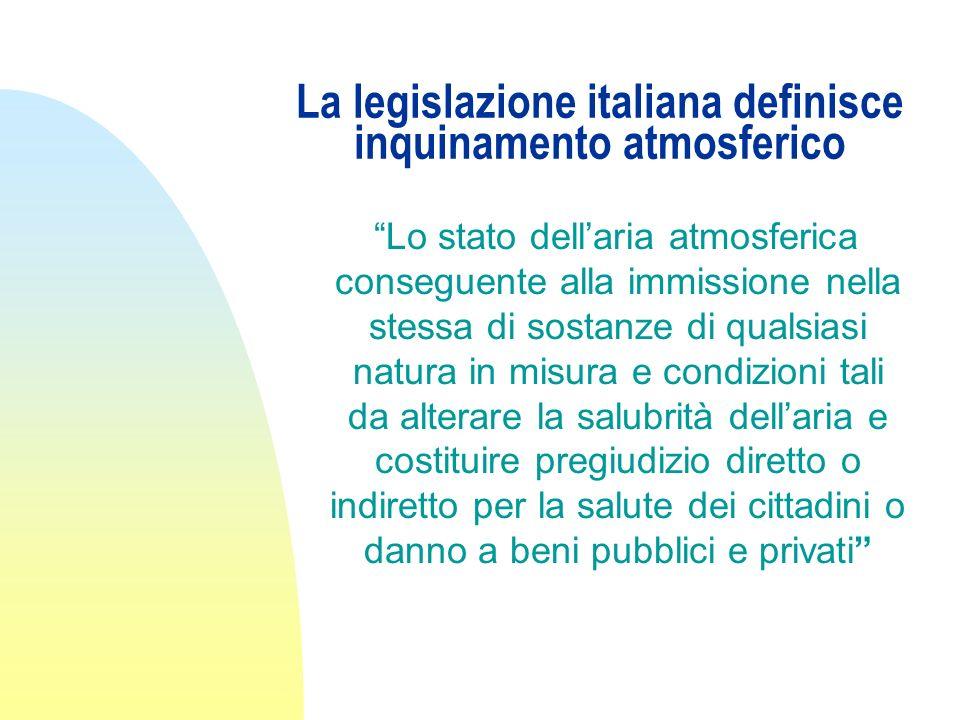 La legislazione italiana definisce inquinamento atmosferico Lo stato dellaria atmosferica conseguente alla immissione nella stessa di sostanze di qualsiasi natura in misura e condizioni tali da alterare la salubrità dellaria e costituire pregiudizio diretto o indiretto per la salute dei cittadini o danno a beni pubblici e privati