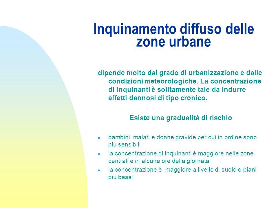 Inquinamento diffuso delle zone urbane dipende molto dal grado di urbanizzazione e dalle condizioni meteorologiche.