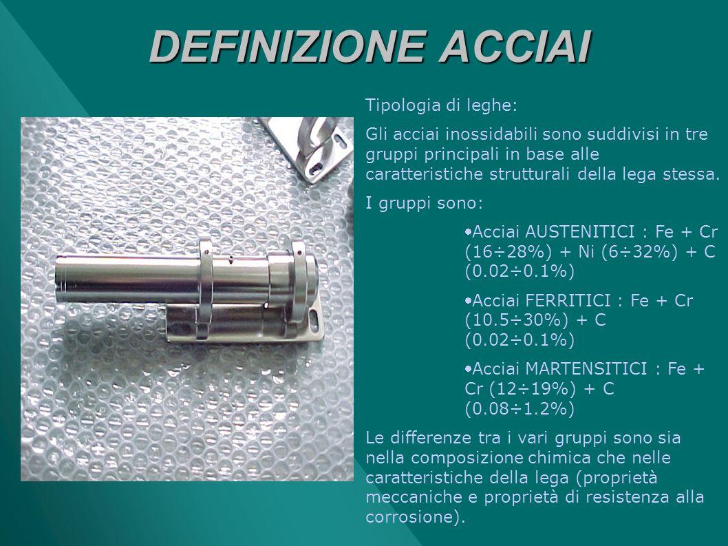 DEFINIZIONE ACCIAI Tipologia di leghe: Gli acciai inossidabili sono suddivisi in tre gruppi principali in base alle caratteristiche strutturali della