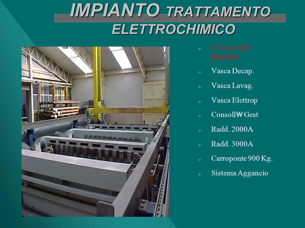 Vasca Elettrolucidatura Vasca Lavaggio Vasca Elettrolucidatura Vasca Lavaggio PROMITE IMPIANTI