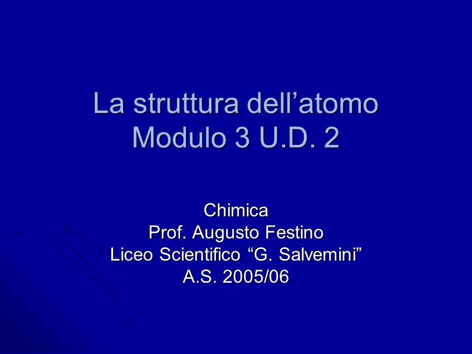 La struttura dellatomo Modulo 3 U.D. 2 Chimica Prof. Augusto Festino Liceo Scientifico G. Salvemini A.S. 2005/06