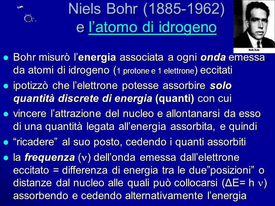 Niels Bohr (1885-1962) e latomo di idrogeno latomo di idrogenolatomo di idrogeno Bohr misurò lenergia associata a ogni onda emessa da atomi di idrogen