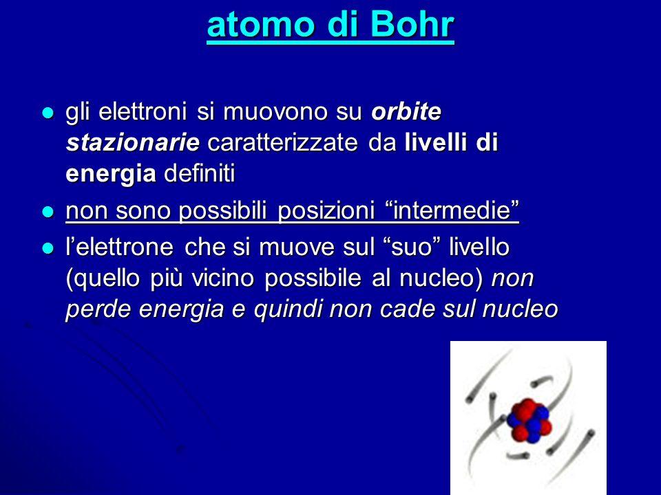 atomo di Bohr atomo di Bohr gli elettroni si muovono su orbite stazionarie caratterizzate da livelli di energia definiti gli elettroni si muovono su o