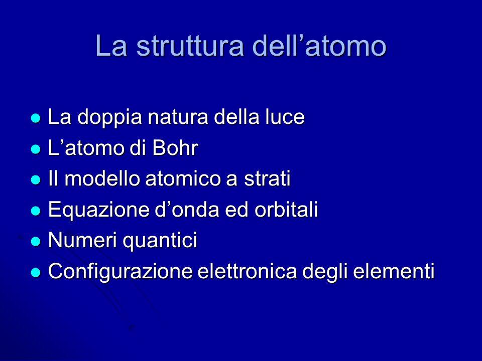 La struttura dellatomo La doppia natura della luce La doppia natura della luce Latomo di Bohr Latomo di Bohr Il modello atomico a strati Il modello at
