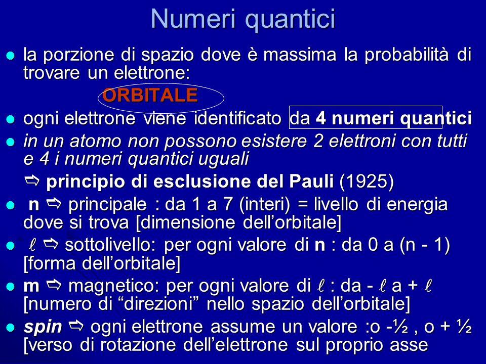 Numeri quantici la porzione di spazio dove è massima la probabilità di trovare un elettrone: la porzione di spazio dove è massima la probabilità di tr