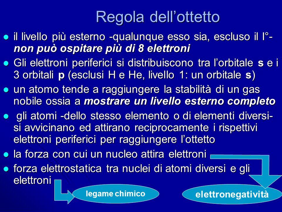 Regola dellottetto il livello più esterno -qualunque esso sia, escluso il I°- non può ospitare più di 8 elettroni il livello più esterno -qualunque es