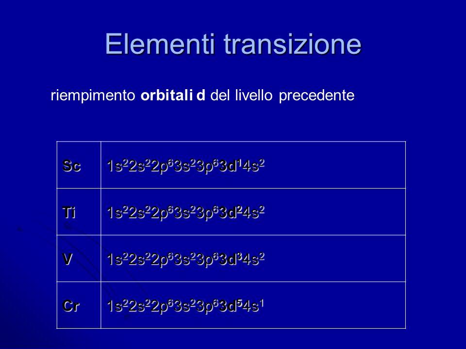 Elementi transizione Sc 1s 2 2s 2 2p 6 3s 2 3p 6 3d 1 4s 2 Ti 1s 2 2s 2 2p 6 3s 2 3p 6 3d 2 4s 2 V 1s 2 2s 2 2p 6 3s 2 3p 6 3d 3 4s 2 Cr 1s 2 2s 2 2p
