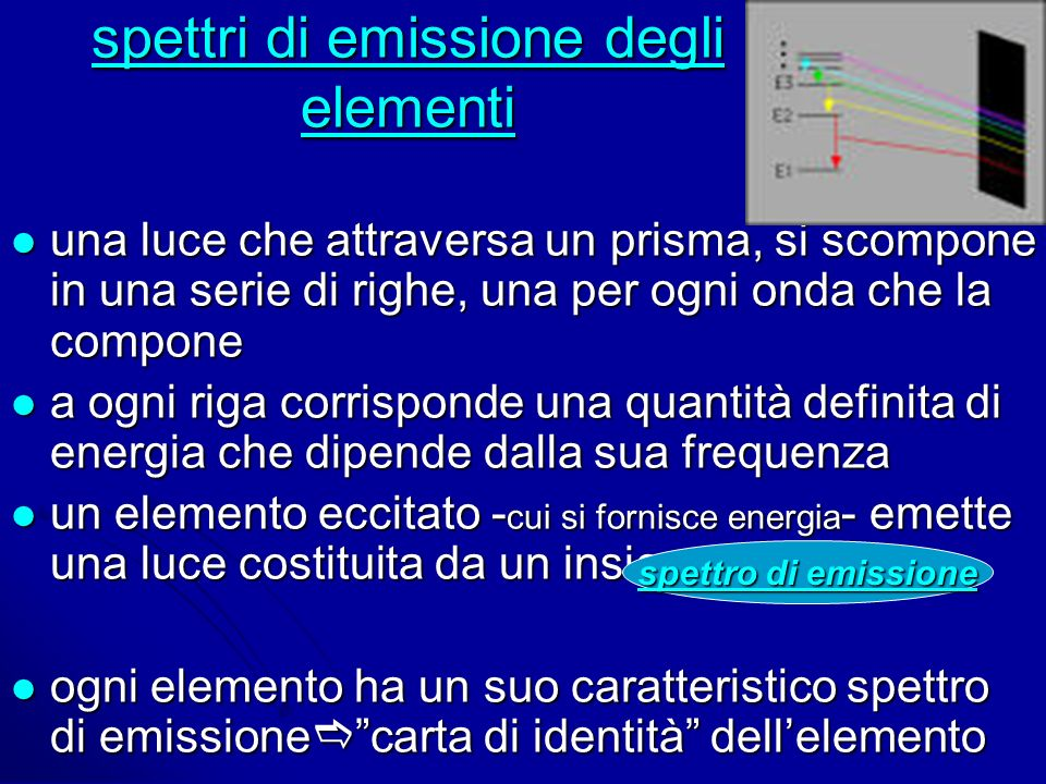 spettri di emissione degli elementi spettri di emissione degli elementi una luce che attraversa un prisma, si scompone in una serie di righe, una per