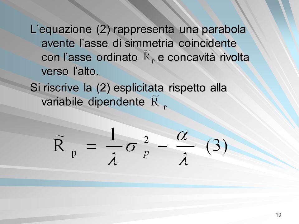 10 Lequazione (2) rappresenta una parabola avente lasse di simmetria coincidente con lasse ordinato e concavità rivolta verso lalto. Si riscrive la (2