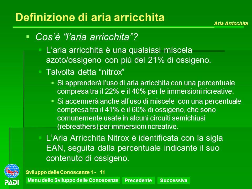 Menu dello Sviluppo delle Conoscenze Precedente Successiva Aria Arricchita Sviluppo delle Conoscenze 1 -11 Definizione di aria arricchita Cosè laria a