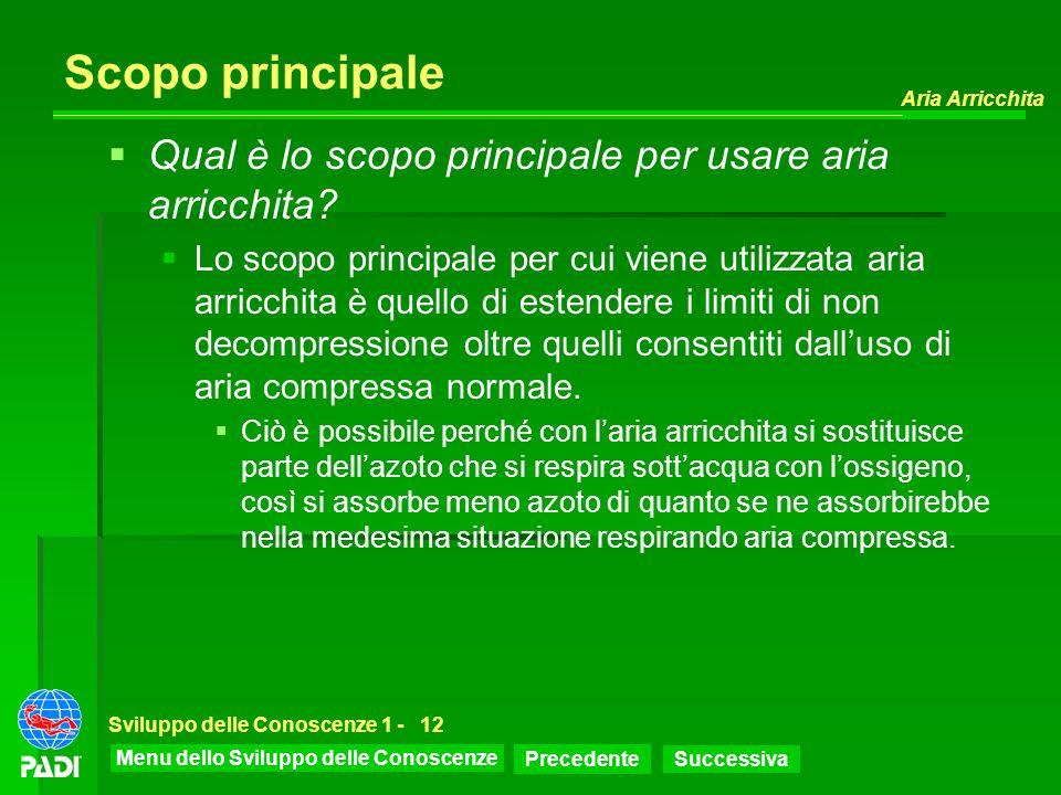 Menu dello Sviluppo delle Conoscenze Precedente Successiva Aria Arricchita Sviluppo delle Conoscenze 1 -12 Scopo principale Qual è lo scopo principale
